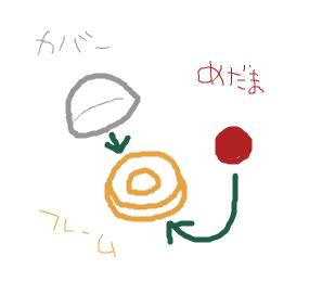 Cocolog_oekaki_2008_11_05_15_06